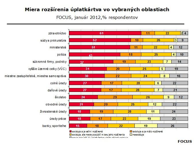 corruption perception index 2010 pdf
