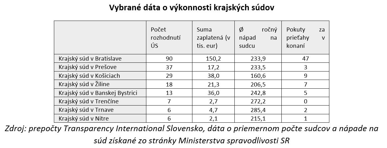TIS_tabulka2