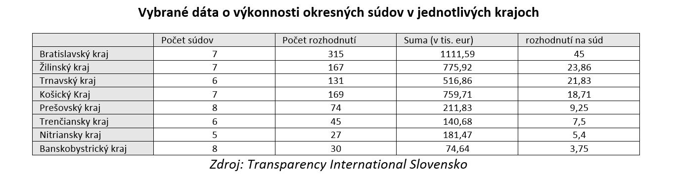 TIS_tabulka5