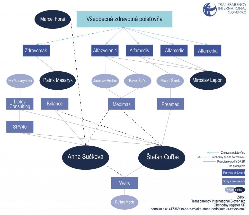 MR CT_infografika_final