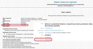 register neziskovych organizacii -Vyskum T.A.Edisona / otvorenezmluvy.sk